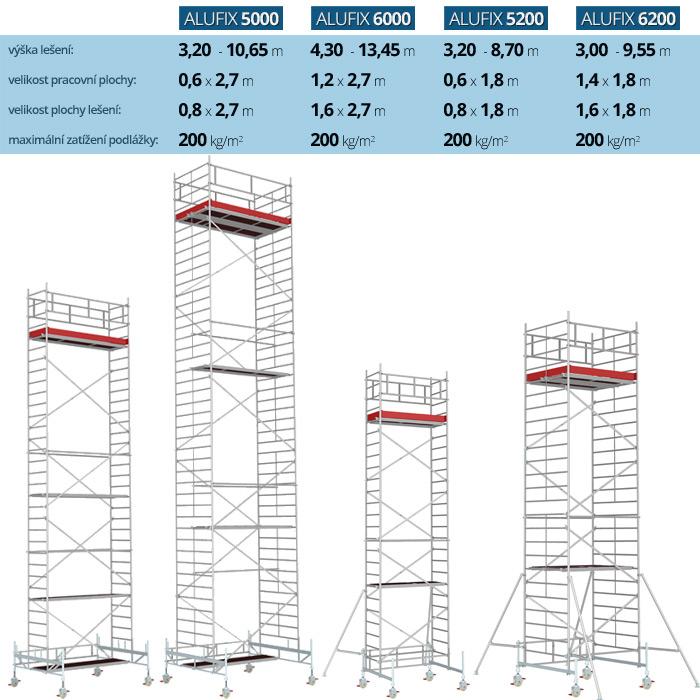 Pojízdné lešení, hliníkové lešení ALFIX 5000, 6000, 5200 a 6200