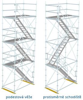 Schodišťová věž - 4 vodorovné podélníky